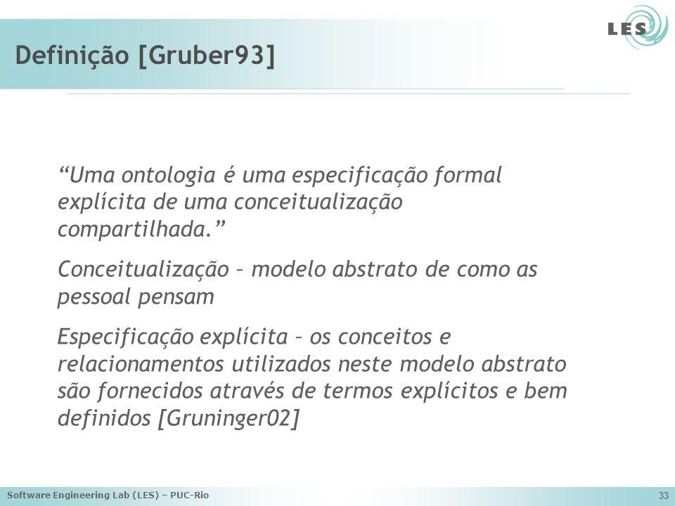 Definição [Gruber93] Uma ontologia é uma especificação formal explícita de uma conceitualização compartilhada.